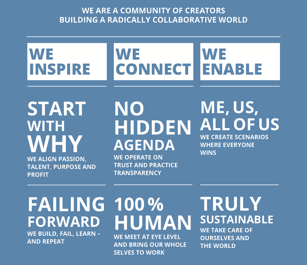 The Impact Hub manifesto: We are a community of creators building a radically collaborative world. We Inspire. We connect. We enable. We start by asking why, we have no hidden agenda and we create scenarios where everyone wins. We work with a truly sustainable approach, emphasizing bringing our whole selves to work underpinned by a philosophy of failing forward.