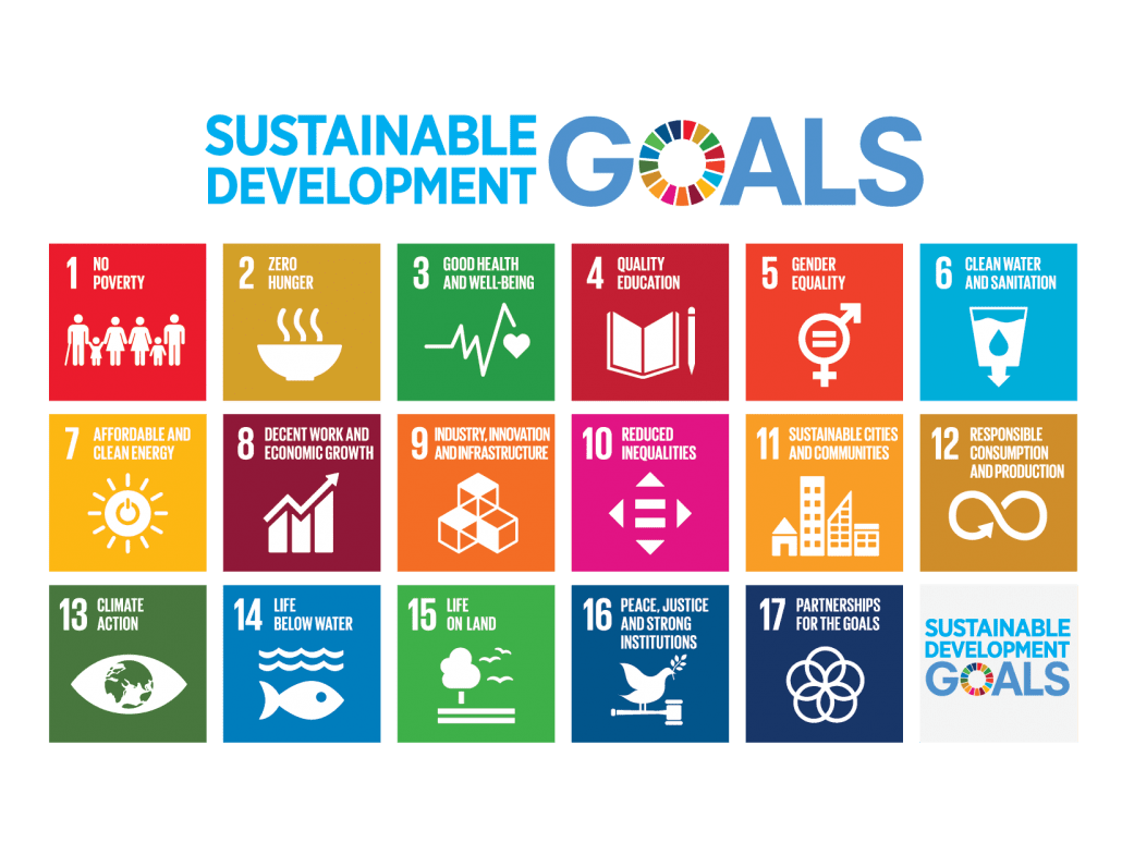 17 Sustainable Development Goals defined by the United Nations: No poverty. Zero hunger. Good health and well being. Quality education. Gender equality. Clean water and sanitation. Affortable and clean energy. Decent work and economic growth. Industry Innovation and infrastructure. Reduced inequalities. Sustainable cities and communities. Responsible consumption and production. Climate action. Life below water. Life on island. Peace, justice and strong institutions. Partnerships for the goals.